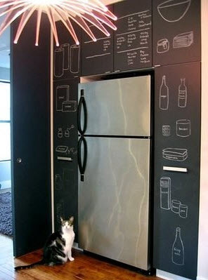 Chalkboard Paint Pros And Cons Hoechstetter Interiors